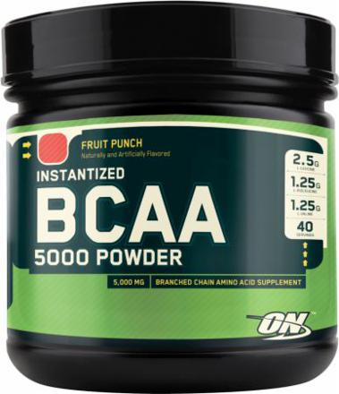 bcaa bodybuilding