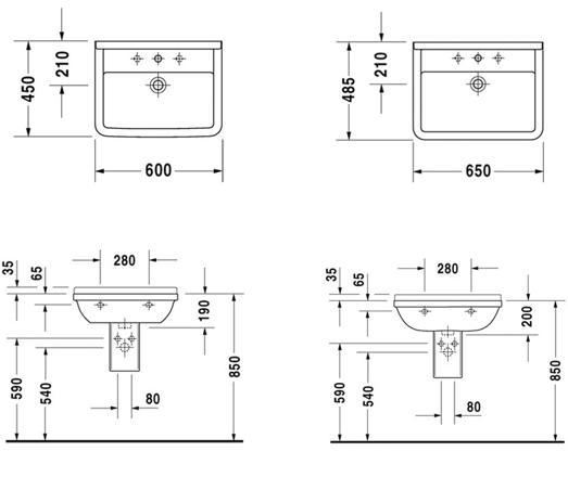 taille lavabo