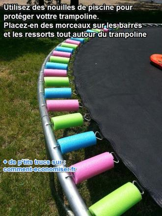 trampoline protection